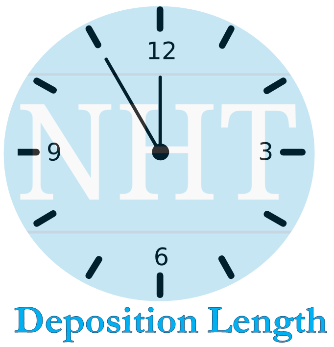 How Long Do Depositions Last