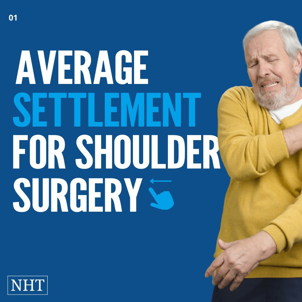 Sample compensation for shoulder injury requiring surgery