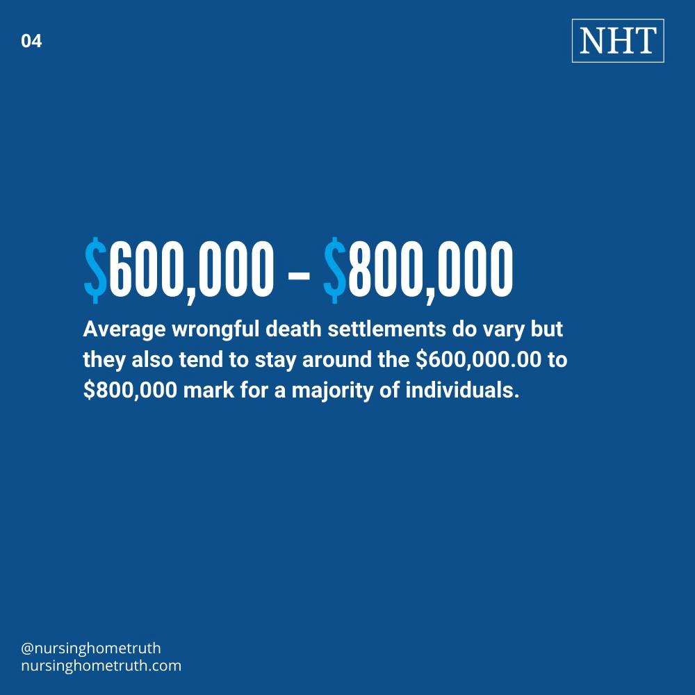 Average wrongful death lawsuit settlements