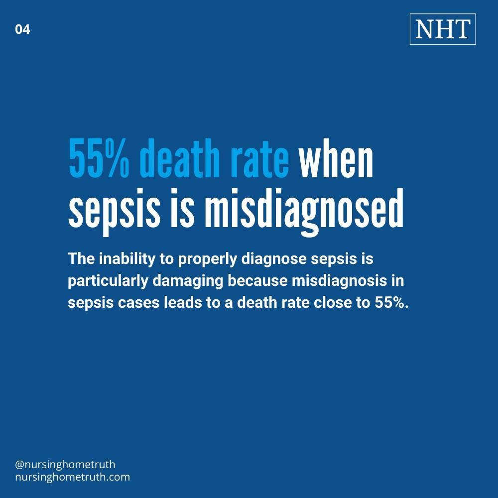 Sepsis settlements for malpractice