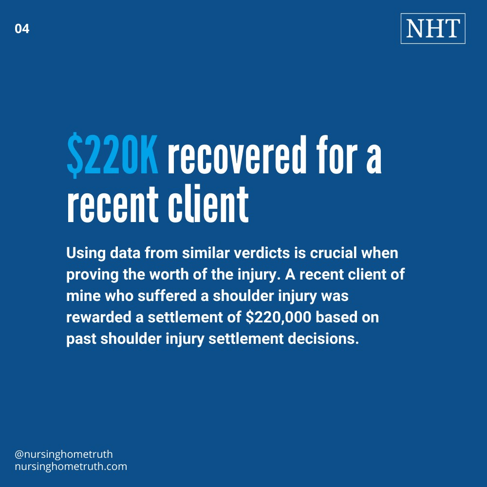 compensation amounts when shoulder injury requires surgery